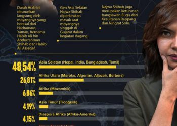 Infografis gen Najwa Shihab. (Historia.id)