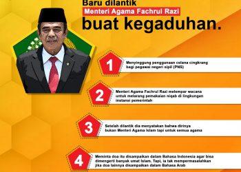 Infografis Kontroversi Menteri Agama, Fachrul Razi. (Swaranesia/Sopian)