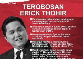 Menteri BUMN Erick Thohir. (Infografis Swaranesia)